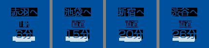 赤羽へ1駅6分、池袋へ直通15分、新宿へ直通20分、渋谷へ直通26分